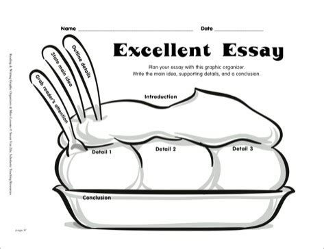 Thesis and Essay: How to write an introduction to a paper